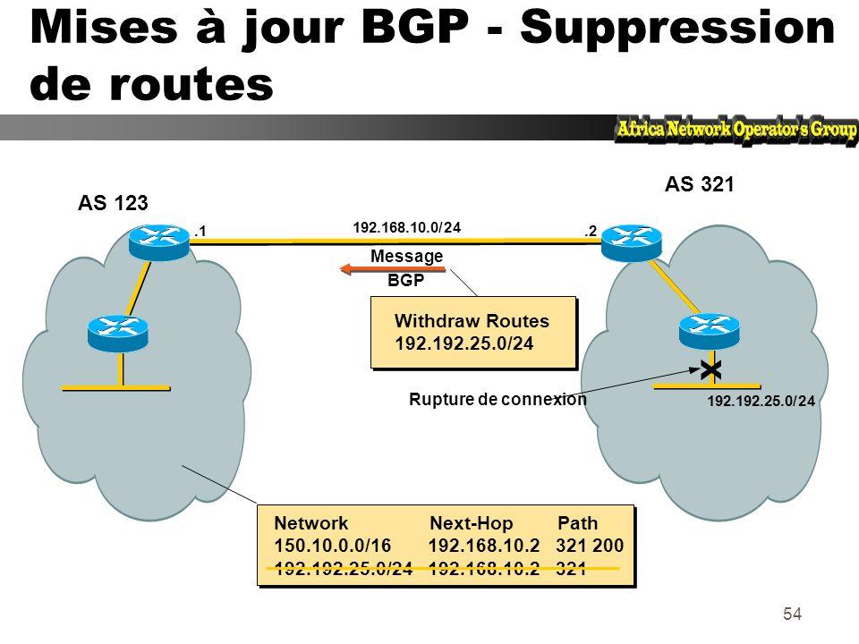 53 Mises à jour BGP Suppression de routes zPermet de retirer un réseau de la liste des réseaux accessibles zChaque route supprimée est composée de : y