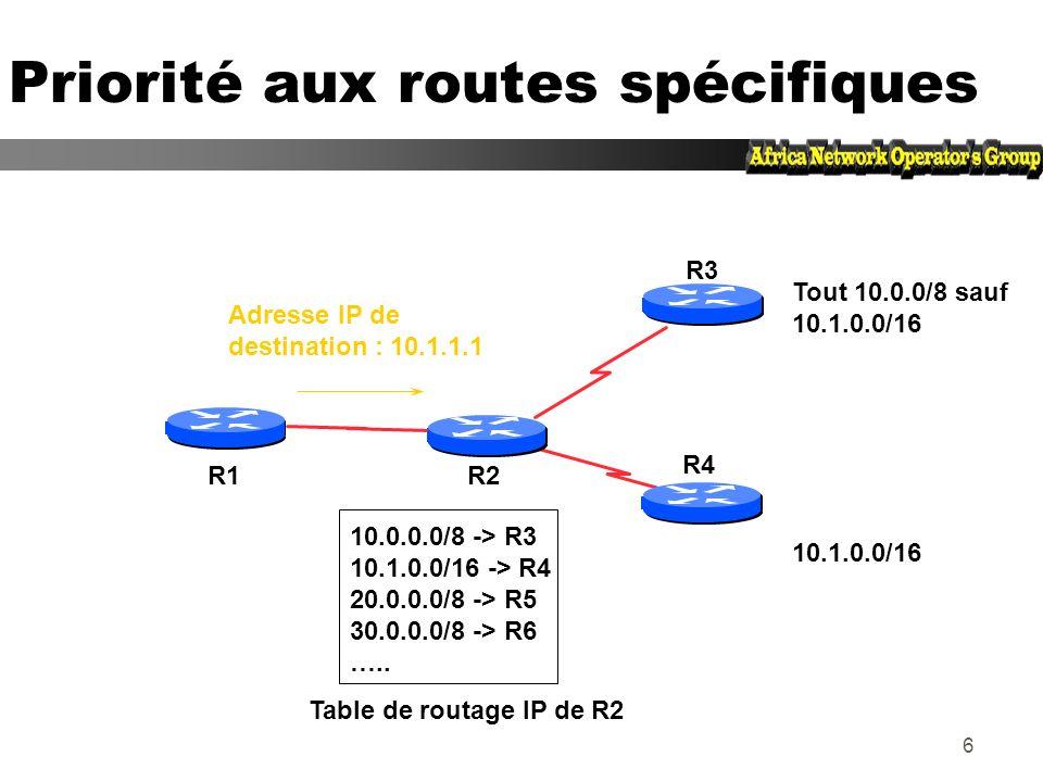 5 Routage IP zRoute par défaut (default route) yindique où expédier un paquet si la table de routage ne contient pas une route spécifique ycest une co