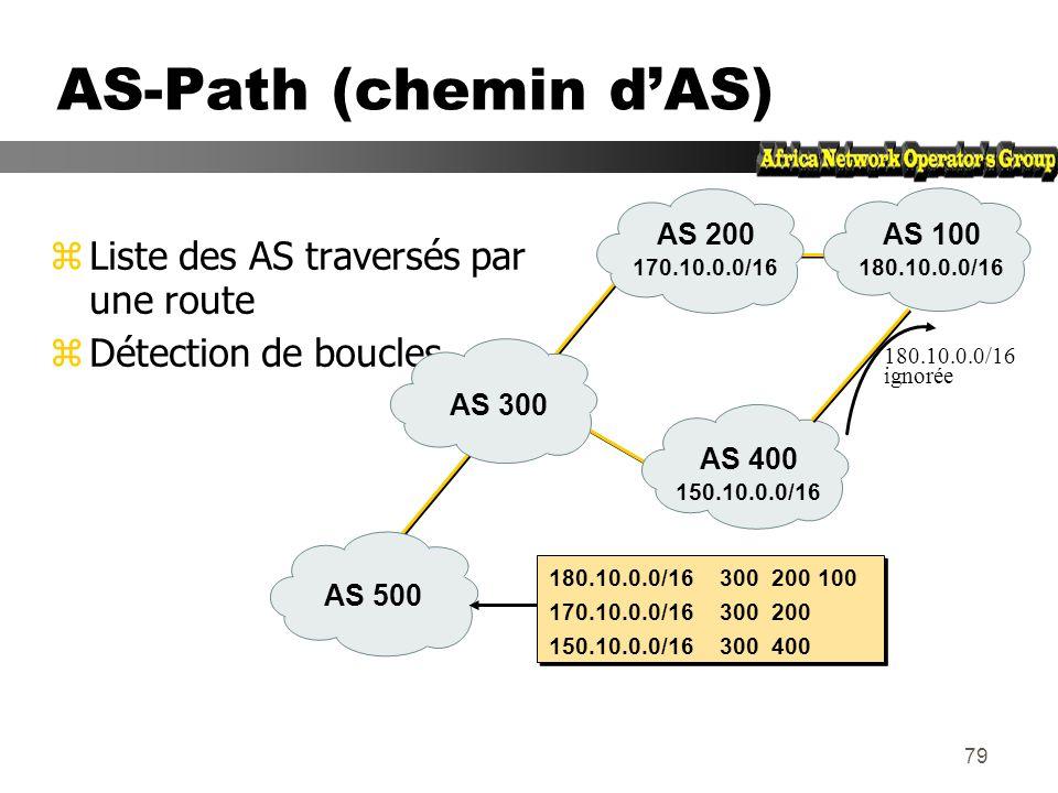 78 AS-PATH (chemin dAS) zAttribut mis à jour par le routeur envoyant un message BGP, en y ajoutant son propre numéro dAS zContient la liste des AS tra