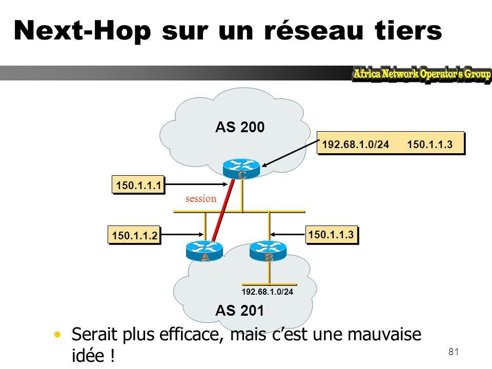 80 Next-Hop (prochain routeur) zProchain routeur pour arriver à destination zAdresse de routeur ou de voisin en eBGP zNon modifié en iBGP 160.10.0.0/1