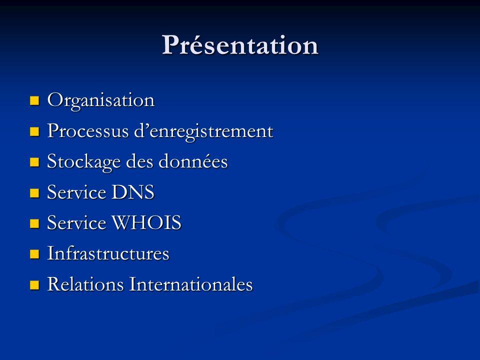 Présentation Organisation Organisation Processus denregistrement Processus denregistrement Stockage des données Stockage des données Service DNS Service DNS Service WHOIS Service WHOIS Infrastructures Infrastructures Relations Internationales Relations Internationales