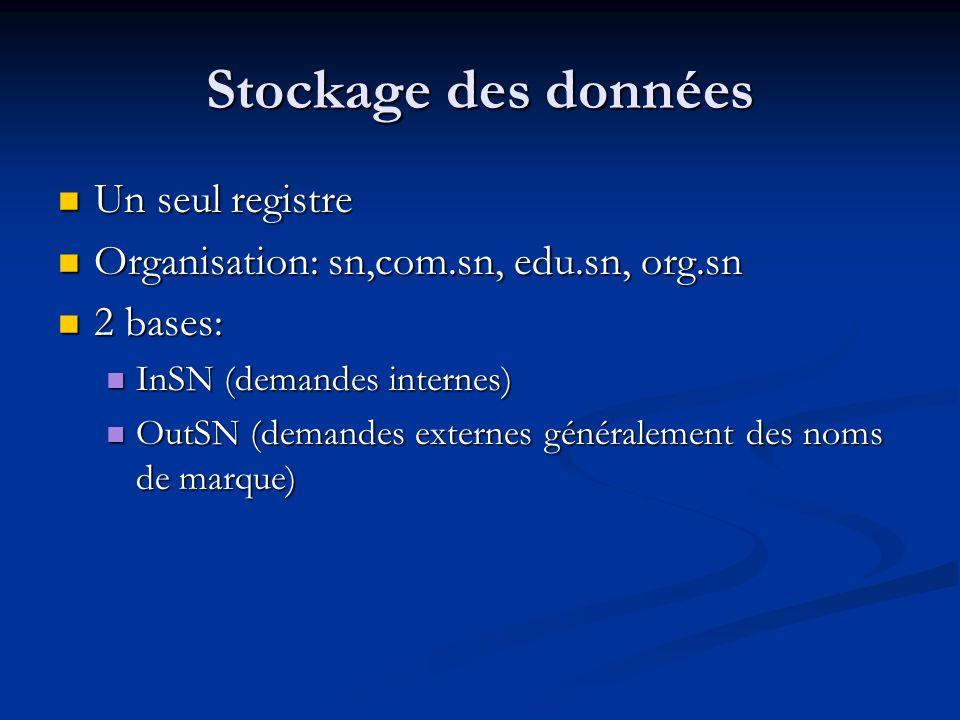 Stockage des données Un seul registre Un seul registre Organisation: sn,com.sn, edu.sn, org.sn Organisation: sn,com.sn, edu.sn, org.sn 2 bases: 2 bases: InSN (demandes internes) InSN (demandes internes) OutSN (demandes externes généralement des noms de marque) OutSN (demandes externes généralement des noms de marque)