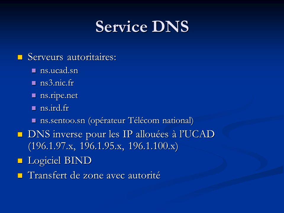 Service DNS Serveurs autoritaires: Serveurs autoritaires: ns.ucad.sn ns.ucad.sn ns3.nic.fr ns3.nic.fr ns.ripe.net ns.ripe.net ns.ird.fr ns.ird.fr ns.sentoo.sn (opérateur Télécom national) ns.sentoo.sn (opérateur Télécom national) DNS inverse pour les IP allouées à lUCAD (196.1.97.x, 196.1.95.x, 196.1.100.x) DNS inverse pour les IP allouées à lUCAD (196.1.97.x, 196.1.95.x, 196.1.100.x) Logiciel BIND Logiciel BIND Transfert de zone avec autorité Transfert de zone avec autorité