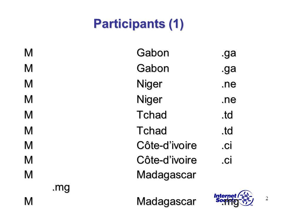 2 Participants (1) MGabon.ga MNiger.ne MTchad.td MCôte-divoire.ci MMadagascar.mg