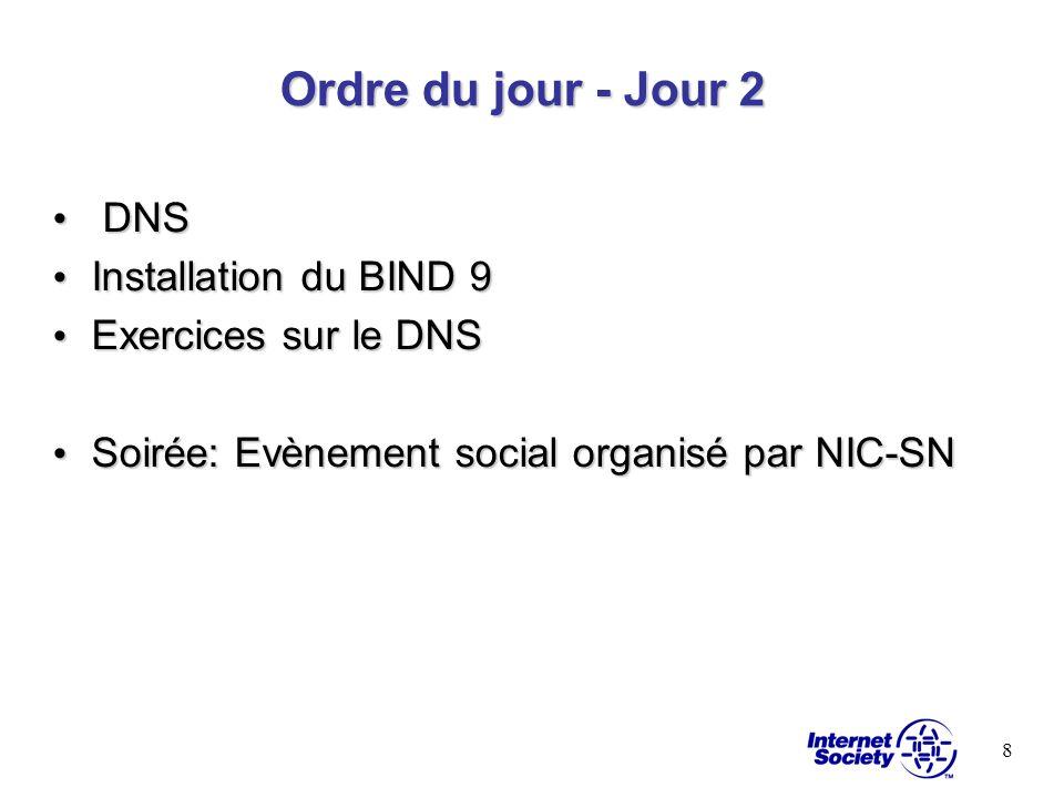 8 Ordre du jour - Jour 2 DNS DNS Installation du BIND 9 Installation du BIND 9 Exercices sur le DNS Exercices sur le DNS Soirée: Evènement social orga