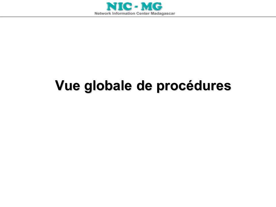 Vue globale de procédures