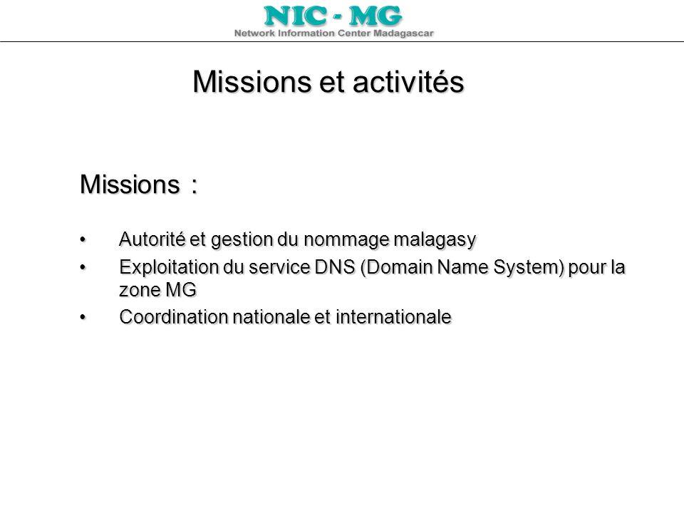 Missions et activités Missions : Autorité et gestion du nommage malagasyAutorité et gestion du nommage malagasy Exploitation du service DNS (Domain Na