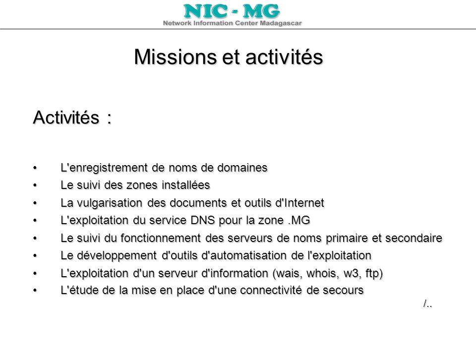 Missions et activités Activités : L'enregistrement de noms de domainesL'enregistrement de noms de domaines Le suivi des zones installéesLe suivi des z
