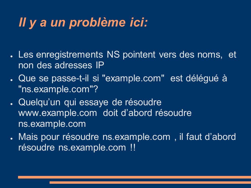 Il y a un problème ici: Les enregistrements NS pointent vers des noms, et non des adresses IP Que se passe-t-il si example.com est délégué à ns.example.com .