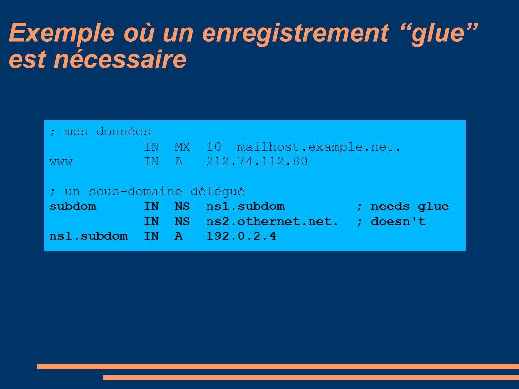 Exemple où un enregistrement glue est nécessaire ; mes données IN MX 10 mailhost.example.net. www IN A 212.74.112.80 ; un sous-domaine délégué subdom