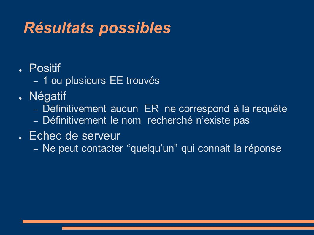 Résultats possibles Positif – 1 ou plusieurs EE trouvés Négatif – Définitivement aucun ER ne correspond à la requête – Définitivement le nom recherché nexiste pas Echec de serveur – Ne peut contacter quelquun qui connait la réponse