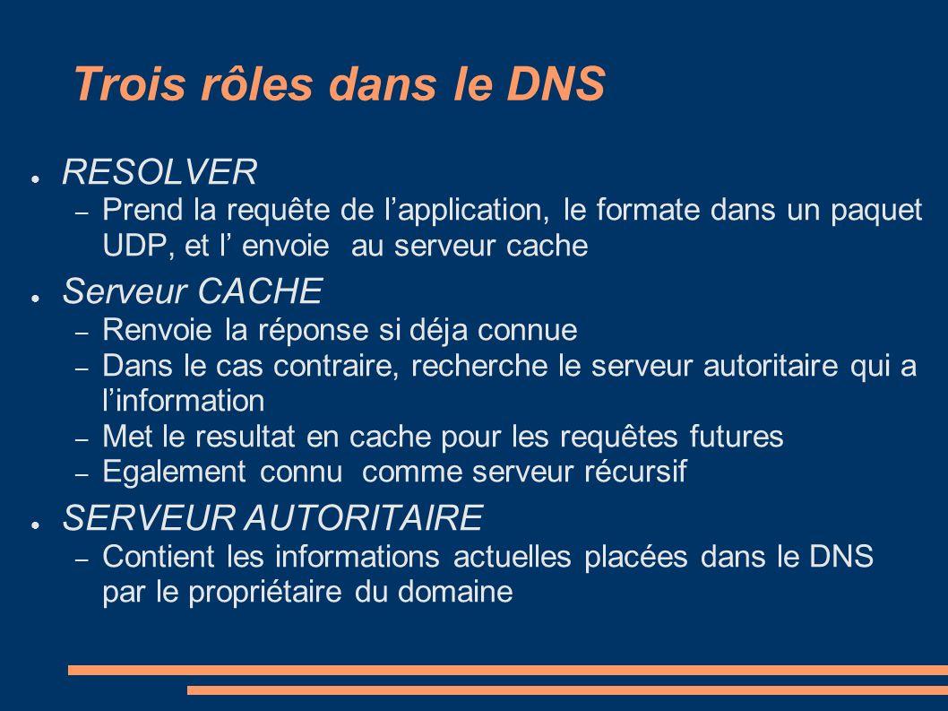 Trois rôles dans le DNS RESOLVER – Prend la requête de lapplication, le formate dans un paquet UDP, et l envoie au serveur cache Serveur CACHE – Renvo