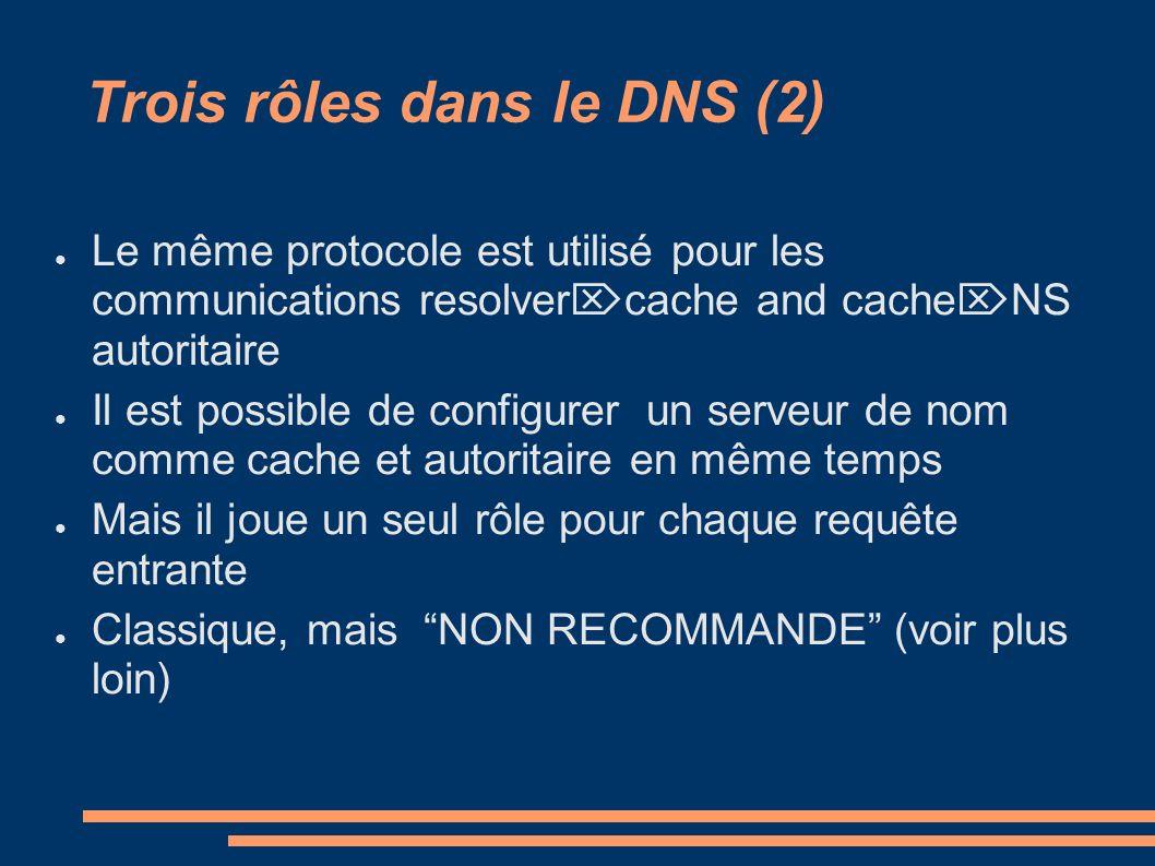 Trois rôles dans le DNS (2) Le même protocole est utilisé pour les communications resolver cache and cache NS autoritaire Il est possible de configurer un serveur de nom comme cache et autoritaire en même temps Mais il joue un seul rôle pour chaque requête entrante Classique, mais NON RECOMMANDE (voir plus loin)