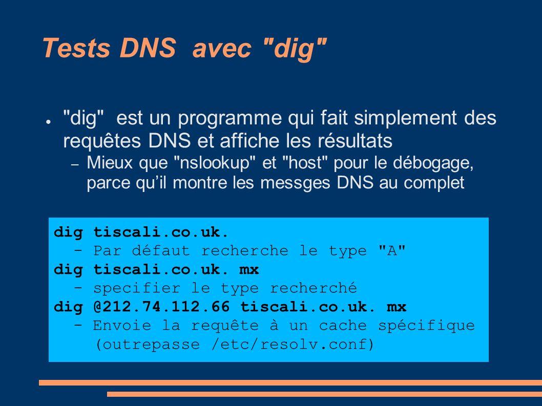 Tests DNS avec dig dig est un programme qui fait simplement des requêtes DNS et affiche les résultats – Mieux que nslookup et host pour le débogage, parce quil montre les messges DNS au complet dig tiscali.co.uk.