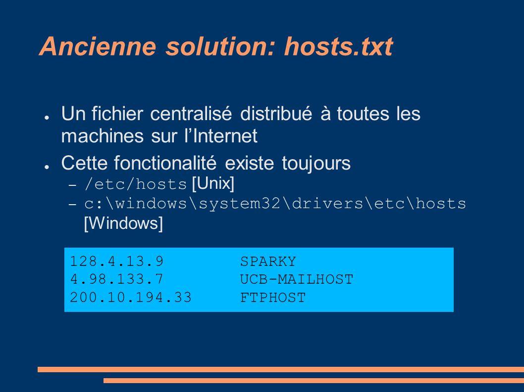 Ancienne solution: hosts.txt Un fichier centralisé distribué à toutes les machines sur lInternet Cette fonctionalité existe toujours – /etc/hosts [Unix] – c:\windows\system32\drivers\etc\hosts [Windows] 128.4.13.9 SPARKY 4.98.133.7 UCB-MAILHOST 200.10.194.33 FTPHOST
