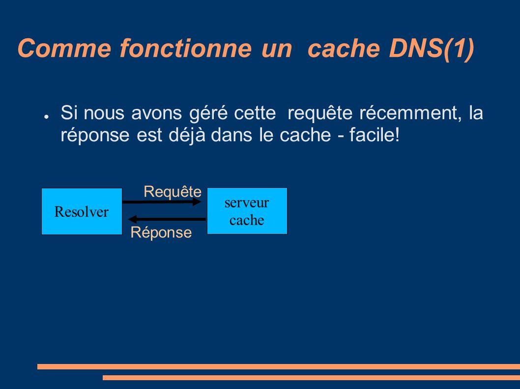Comme fonctionne un cache DNS(1) Si nous avons géré cette requête récemment, la réponse est déjà dans le cache - facile! Resolver serveur cache Requêt