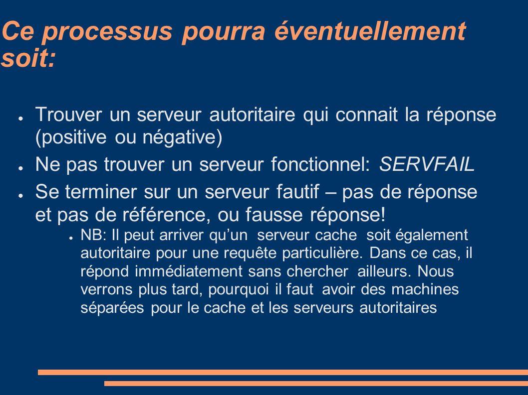 Ce processus pourra éventuellement soit: Trouver un serveur autoritaire qui connait la réponse (positive ou négative) Ne pas trouver un serveur foncti
