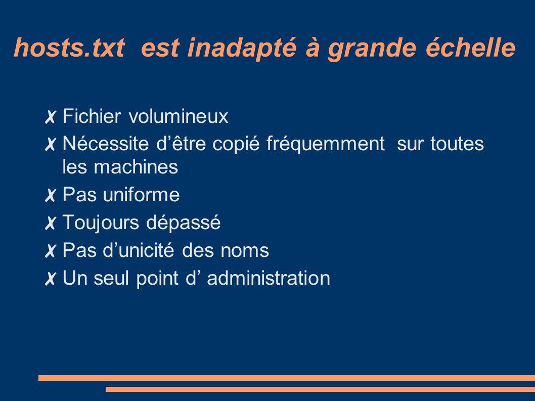 DNS module 3: Configuration de services de nom autoritaires Basé sur un document de Brian Candler Traduit par Alain Patrick AINA Atelier CCTLD ISOC
