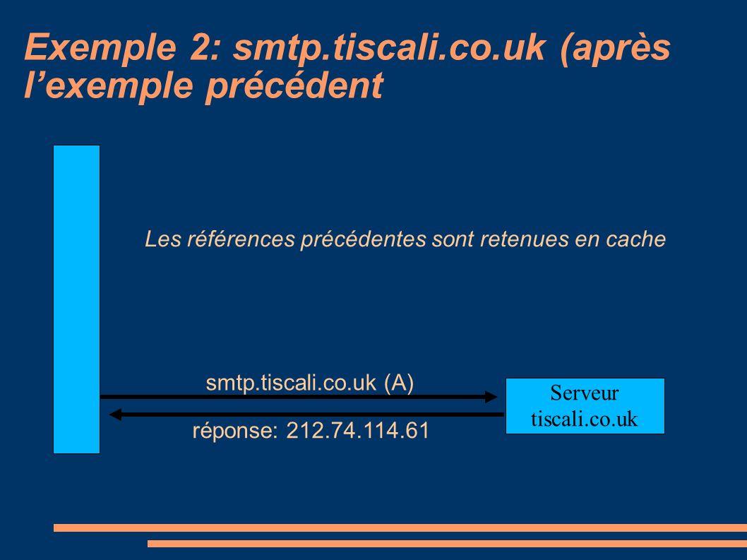 Exemple 2: smtp.tiscali.co.uk (après lexemple précédent Serveur tiscali.co.uk smtp.tiscali.co.uk (A) réponse: 212.74.114.61 Les références précédentes sont retenues en cache