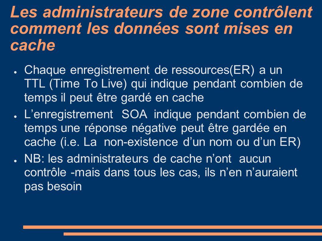 Les administrateurs de zone contrôlent comment les données sont mises en cache Chaque enregistrement de ressources(ER) a un TTL (Time To Live) qui indique pendant combien de temps il peut être gardé en cache Lenregistrement SOA indique pendant combien de temps une réponse négative peut être gardée en cache (i.e.