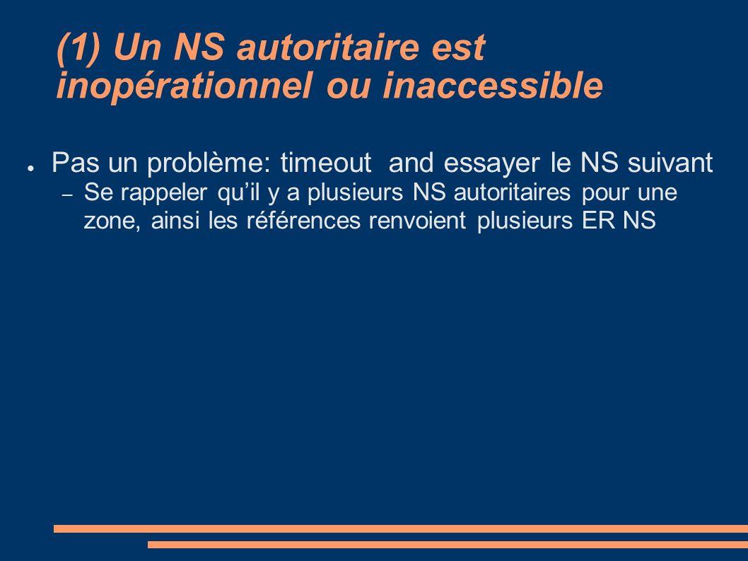 (1) Un NS autoritaire est inopérationnel ou inaccessible Pas un problème: timeout and essayer le NS suivant – Se rappeler quil y a plusieurs NS autori