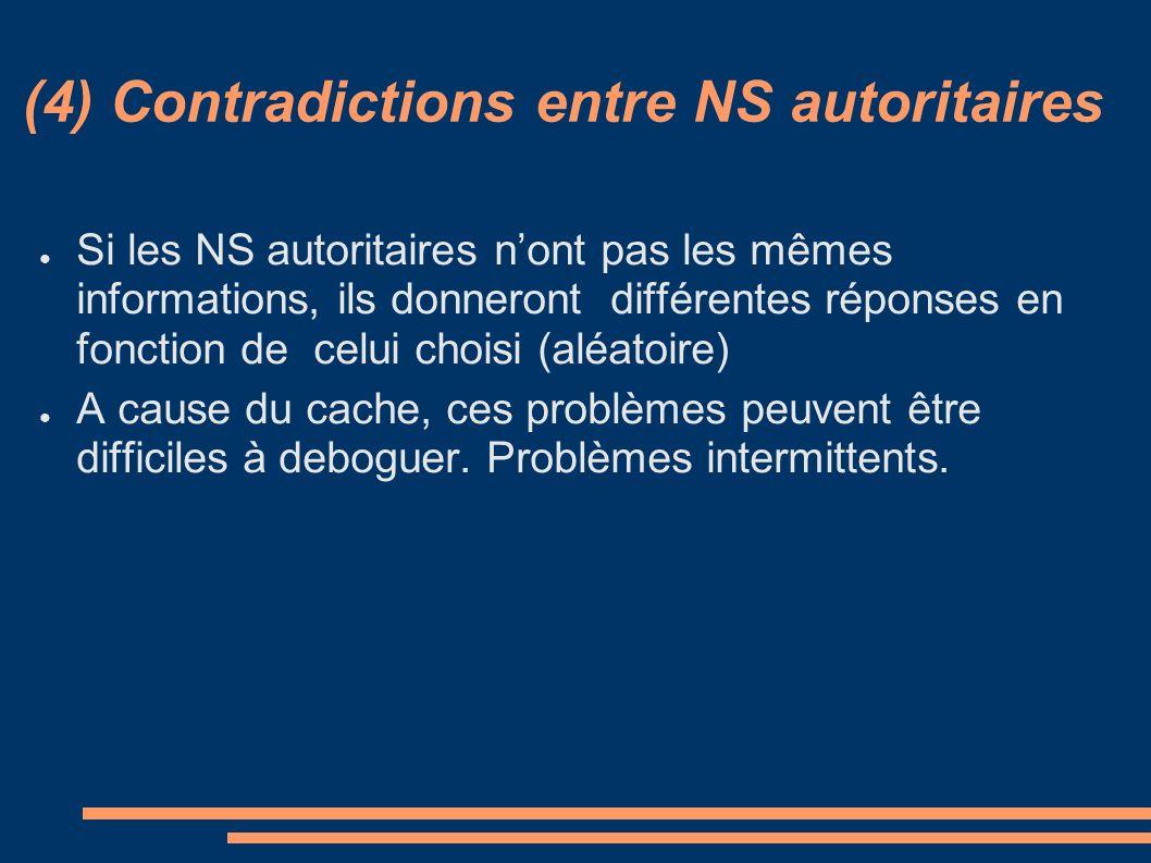 (4) Contradictions entre NS autoritaires Si les NS autoritaires nont pas les mêmes informations, ils donneront différentes réponses en fonction de celui choisi (aléatoire) A cause du cache, ces problèmes peuvent être difficiles à deboguer.