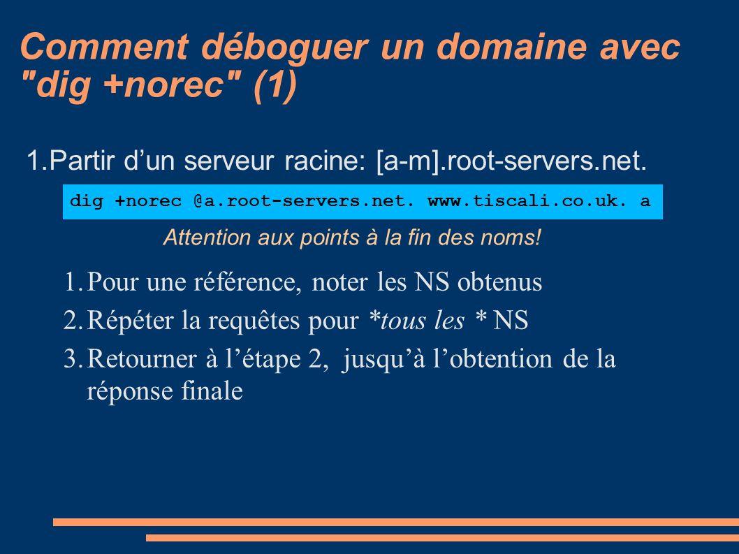 Comment déboguer un domaine avec dig +norec (1) 1.Partir dun serveur racine: [a-m].root-servers.net.