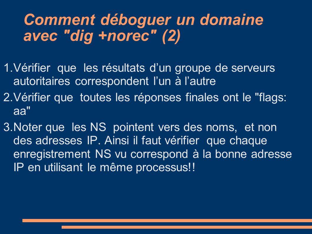 Comment déboguer un domaine avec dig +norec (2) 1.Vérifier que les résultats dun groupe de serveurs autoritaires correspondent lun à lautre 2.Vérifier que toutes les réponses finales ont le flags: aa 3.Noter que les NS pointent vers des noms, et non des adresses IP.