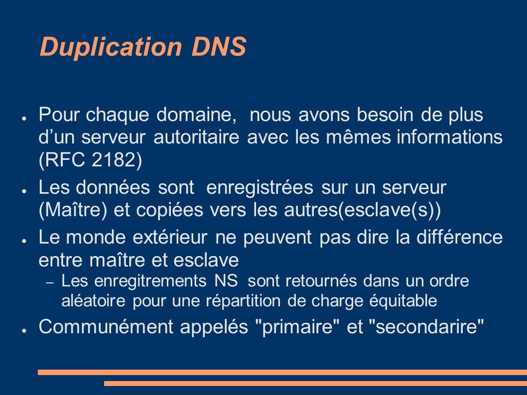 Duplication DNS Pour chaque domaine, nous avons besoin de plus dun serveur autoritaire avec les mêmes informations (RFC 2182) Les données sont enregistrées sur un serveur (Maître) et copiées vers les autres(esclave(s)) Le monde extérieur ne peuvent pas dire la différence entre maître et esclave – Les enregitrements NS sont retournés dans un ordre aléatoire pour une répartition de charge équitable Communément appelés primaire et secondarire