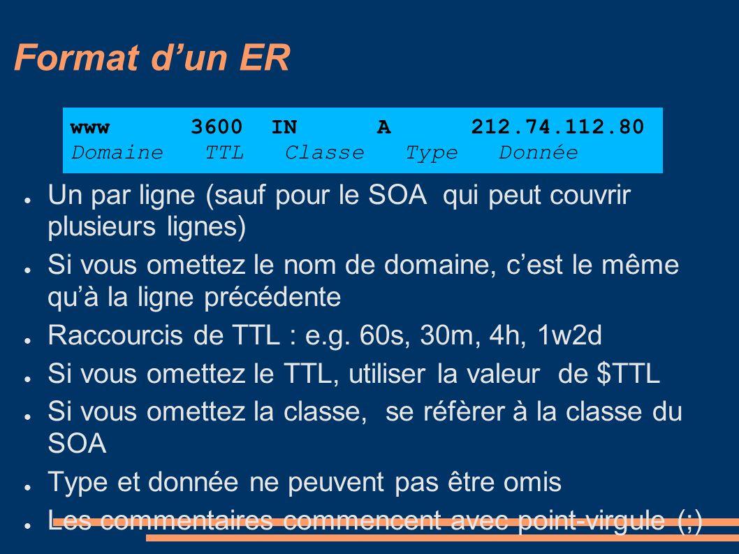 Format dun ER Un par ligne (sauf pour le SOA qui peut couvrir plusieurs lignes) Si vous omettez le nom de domaine, cest le même quà la ligne précédent