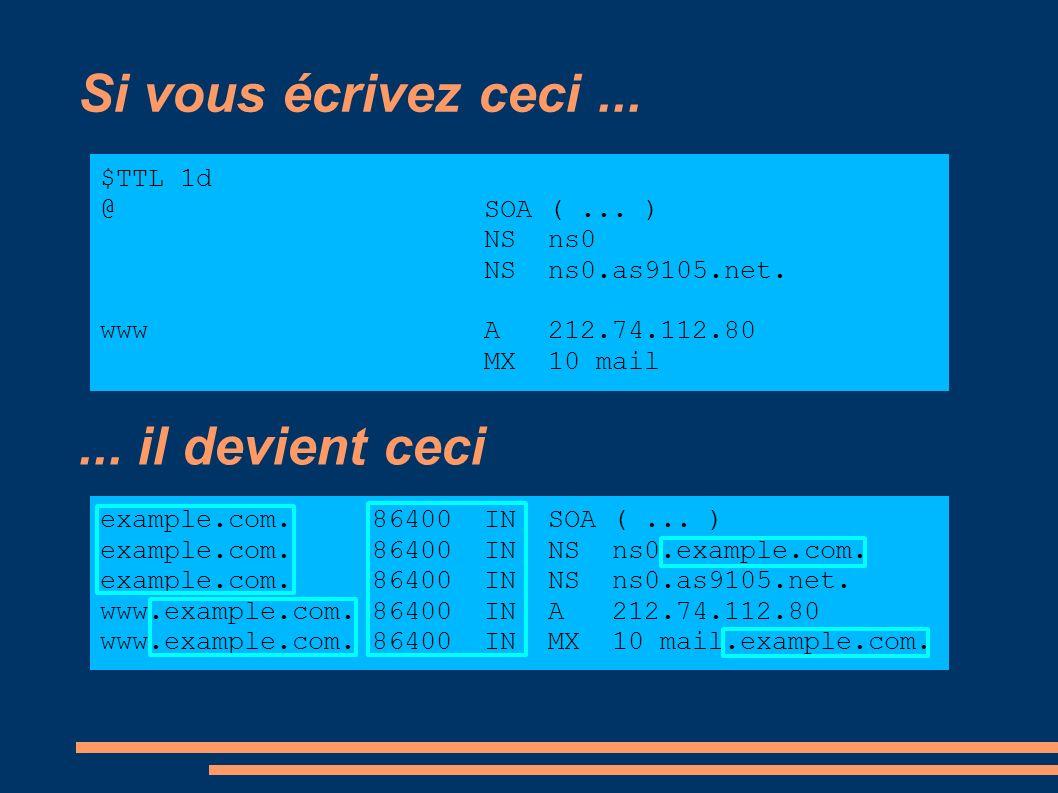 Si vous écrivez ceci...... il devient ceci $TTL 1d @ SOA (... ) NS ns0 NS ns0.as9105.net. www A 212.74.112.80 MX 10 mail example.com. 86400 IN SOA (..
