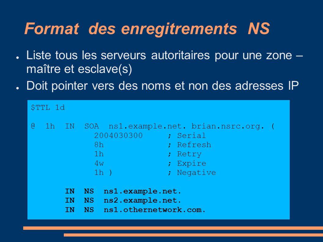 Format des enregitrements NS Liste tous les serveurs autoritaires pour une zone – maître et esclave(s) Doit pointer vers des noms et non des adresses IP $TTL 1d @ 1h IN SOA ns1.example.net.