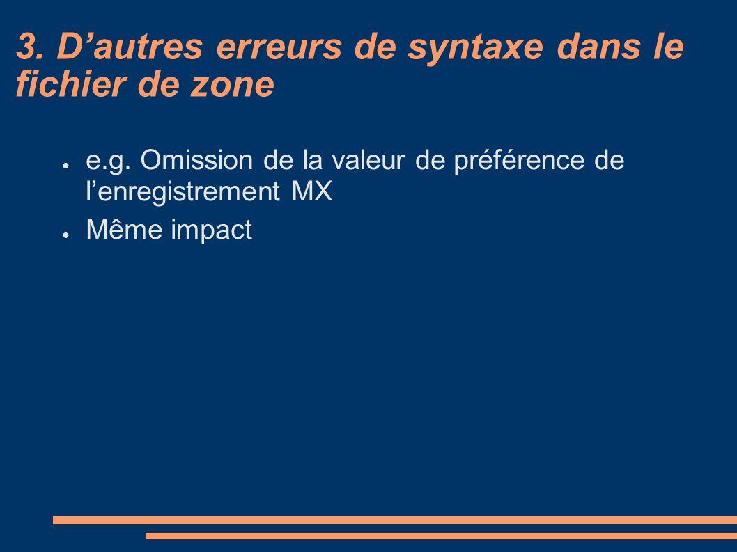 3. Dautres erreurs de syntaxe dans le fichier de zone e.g. Omission de la valeur de préférence de lenregistrement MX Même impact