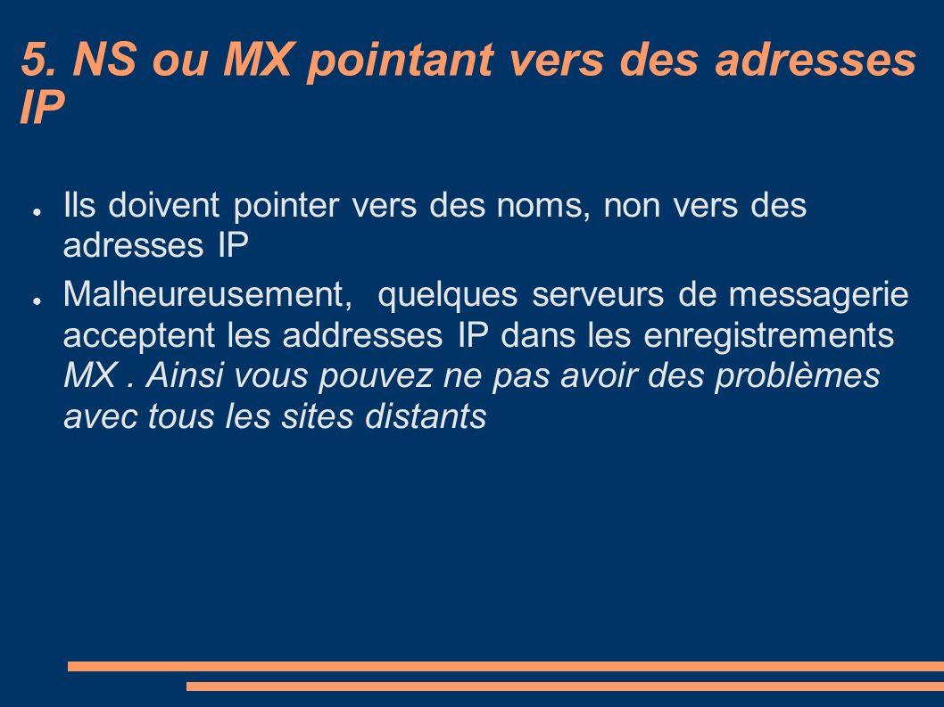 5. NS ou MX pointant vers des adresses IP Ils doivent pointer vers des noms, non vers des adresses IP Malheureusement, quelques serveurs de messagerie