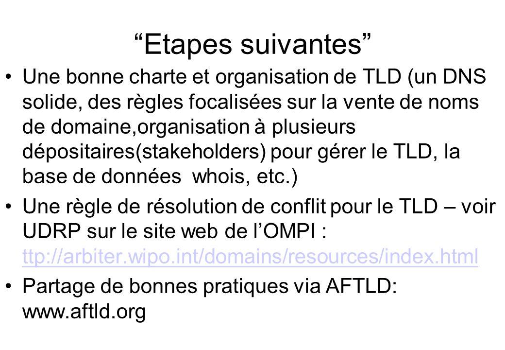 Etapes suivantes Une bonne charte et organisation de TLD (un DNS solide, des règles focalisées sur la vente de noms de domaine,organisation à plusieurs dépositaires(stakeholders) pour gérer le TLD, la base de données whois, etc.) Une règle de résolution de conflit pour le TLD – voir UDRP sur le site web de lOMPI : ttp://arbiter.wipo.int/domains/resources/index.html ttp://arbiter.wipo.int/domains/resources/index.html Partage de bonnes pratiques via AFTLD: www.aftld.org