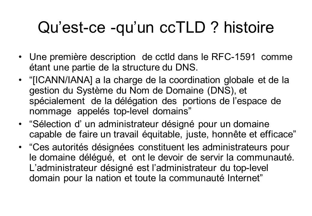 Quest-ce -quun ccTLD .