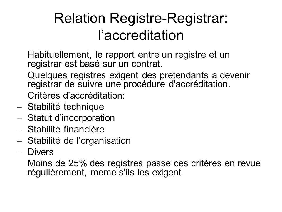 Relation Registre-Registrar: laccreditation Habituellement, le rapport entre un registre et un registrar est basé sur un contrat.