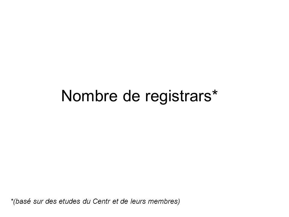 Nombre de registrars* *(basé sur des etudes du Centr et de leurs membres)