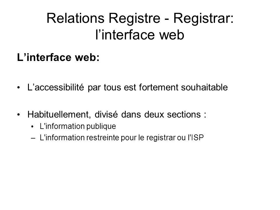 Relations Registre - Registrar: linterface web Linterface web: Laccessibilité par tous est fortement souhaitable Habituellement, divisé dans deux sections : L information publique –L information restreinte pour le registrar ou l ISP