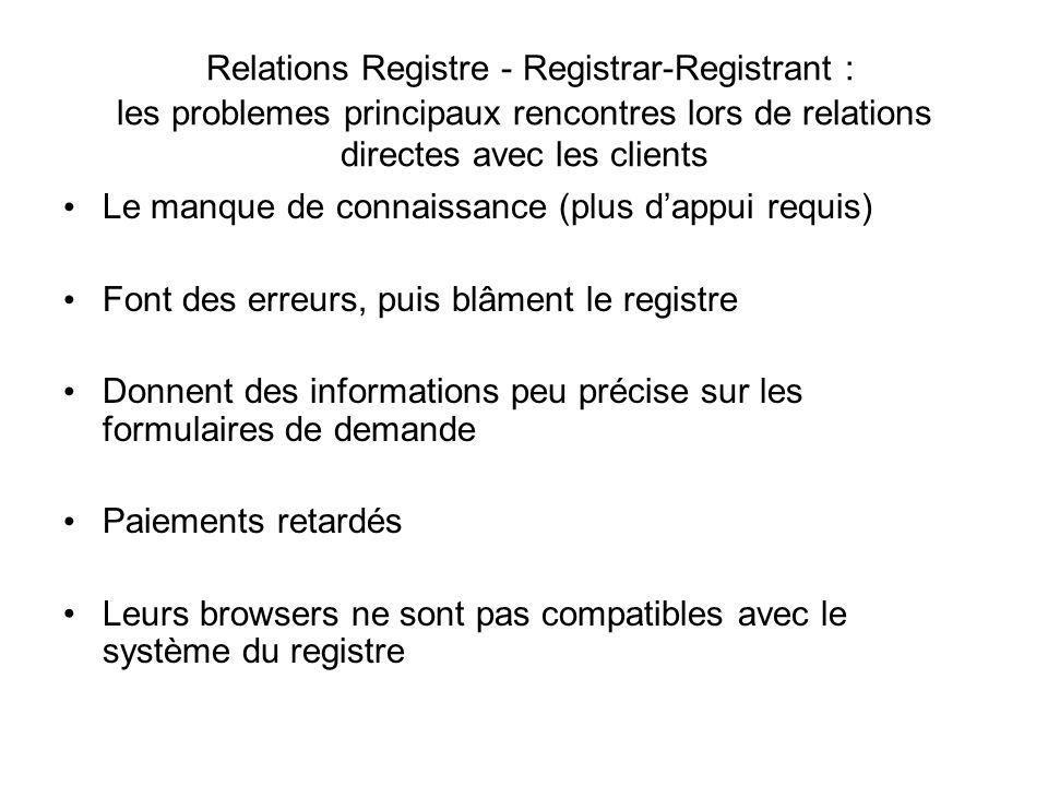 Relations Registre - Registrar-Registrant : les problemes principaux rencontres lors de relations directes avec les clients Le manque de connaissance (plus dappui requis) Font des erreurs, puis blâment le registre Donnent des informations peu précise sur les formulaires de demande Paiements retardés Leurs browsers ne sont pas compatibles avec le système du registre
