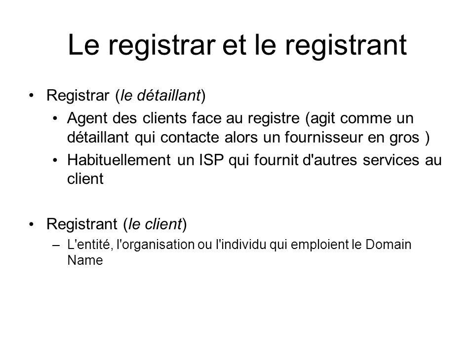 Le registrar et le registrant Registrar (le détaillant) Agent des clients face au registre (agit comme un détaillant qui contacte alors un fournisseur en gros ) Habituellement un ISP qui fournit d autres services au client Registrant (le client) –L entité, l organisation ou l individu qui emploient le Domain Name