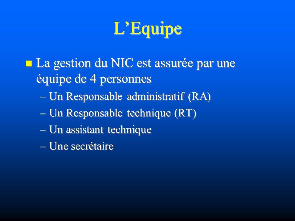 LEquipe La gestion du NIC est assurée par une équipe de 4 personnes La gestion du NIC est assurée par une équipe de 4 personnes –Un Responsable administratif (RA) –Un Responsable technique (RT) –Un assistant technique –Une secrétaire