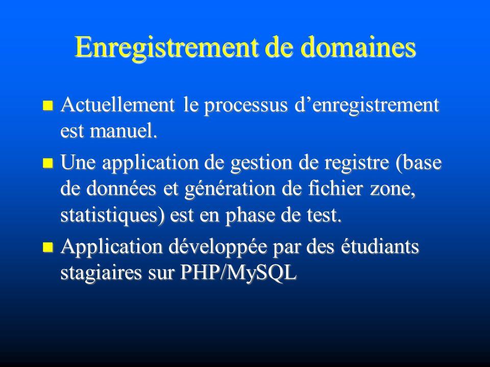 Enregistrement de domaines Actuellement le processus denregistrement est manuel.