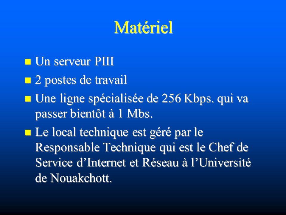 Matériel Un serveur PIII Un serveur PIII 2 postes de travail 2 postes de travail Une ligne spécialisée de 256 Kbps.