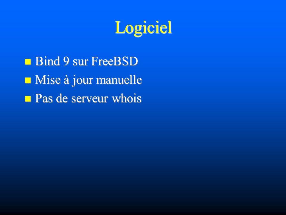 Logiciel Bind 9 sur FreeBSD Bind 9 sur FreeBSD Mise à jour manuelle Mise à jour manuelle Pas de serveur whois Pas de serveur whois