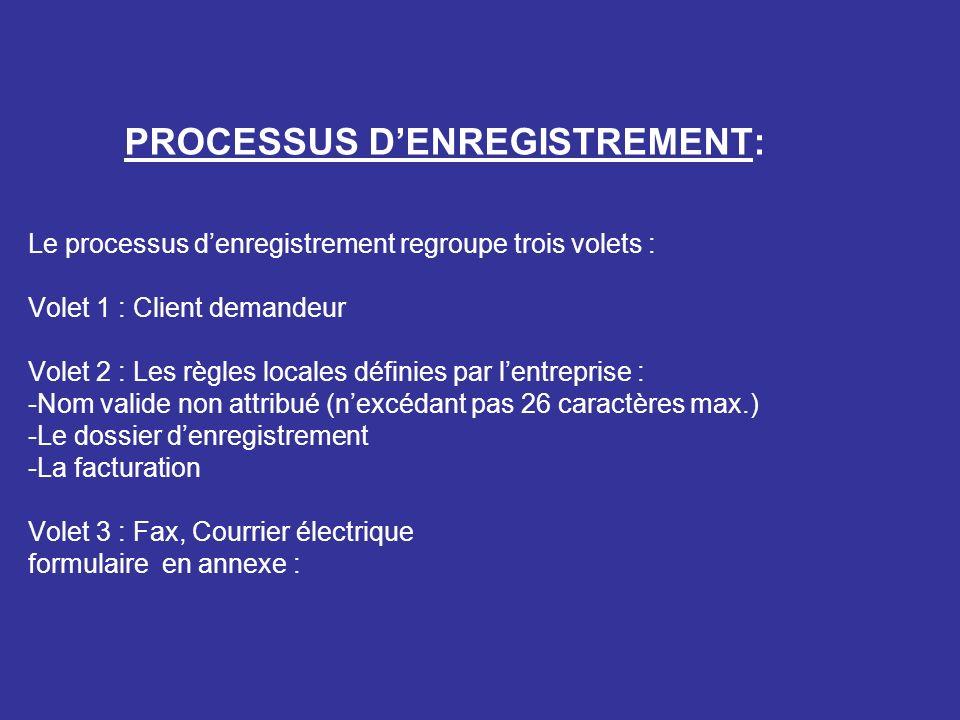 PROCESSUS DENREGISTREMENT: Le processus denregistrement regroupe trois volets : Volet 1 : Client demandeur Volet 2 : Les règles locales définies par lentreprise : -Nom valide non attribué (nexcédant pas 26 caractères max.) -Le dossier denregistrement -La facturation Volet 3 : Fax, Courrier électrique formulaire en annexe :