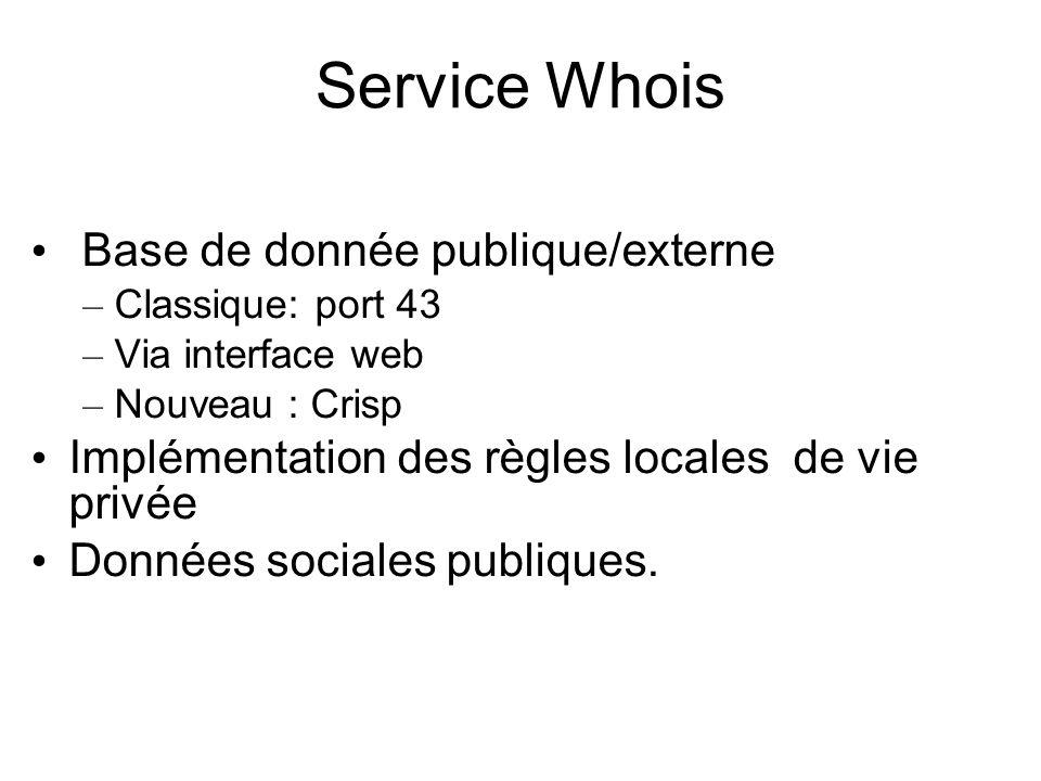 Service Whois Base de donnée publique/externe – Classique: port 43 – Via interface web – Nouveau : Crisp Implémentation des règles locales de vie privée Données sociales publiques.