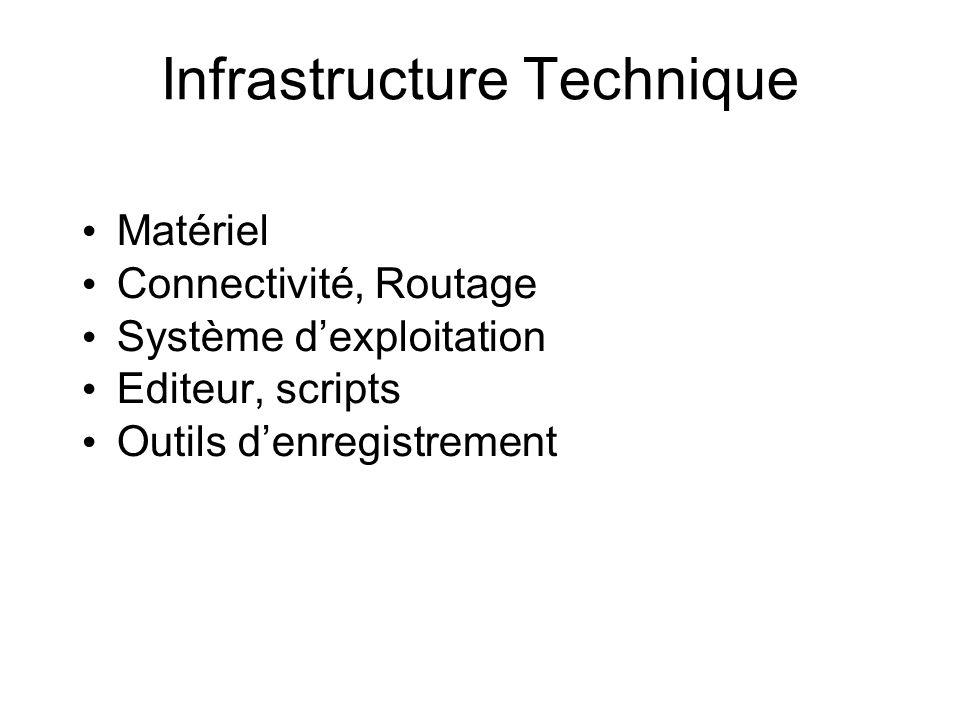 Infrastructure Technique Matériel Connectivité, Routage Système dexploitation Editeur, scripts Outils denregistrement
