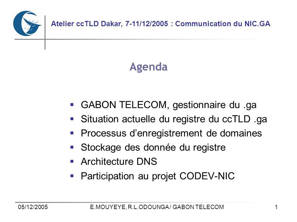 1 Atelier ccTLD Dakar, 7-11/12/2005 : Communication du NIC.GA 05/12/2005E.MOUYEYE, R.L.ODOUNGA / GABON TELECOM Agenda GABON TELECOM, gestionnaire du.ga Situation actuelle du registre du ccTLD.ga Processus denregistrement de domaines Stockage des donnée du registre Architecture DNS Participation au projet CODEV-NIC