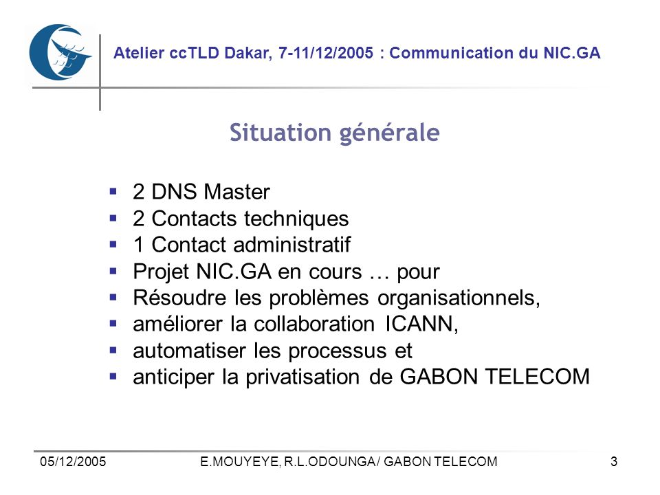 3 Atelier ccTLD Dakar, 7-11/12/2005 : Communication du NIC.GA 05/12/2005E.MOUYEYE, R.L.ODOUNGA / GABON TELECOM Situation générale 2 DNS Master 2 Conta